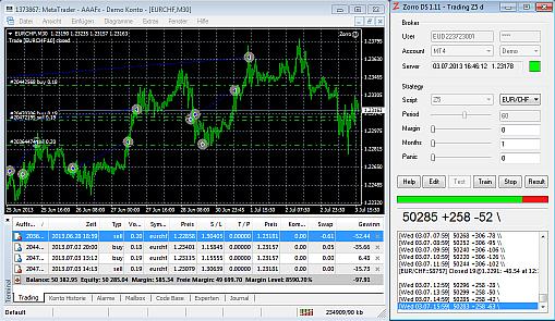 Interactive brokers c price t price